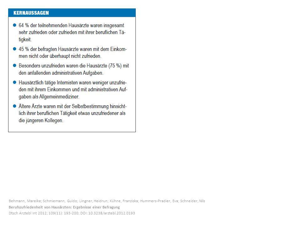 Behmann, Mareike; Schmiemann, Guido; Lingner, Heidrun; Kühne, Franziska; Hummers-Pradier, Eva; Schneider, Nils Berufszufriedenheit von Hausärzten: Erg