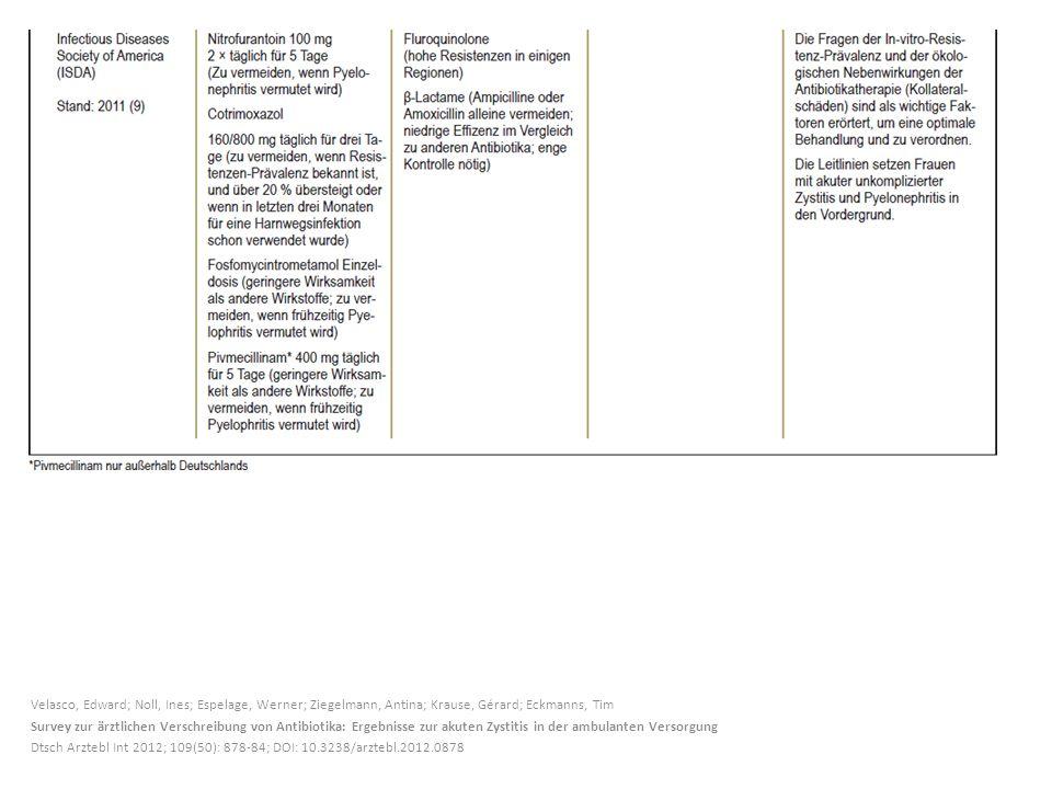 Velasco, Edward; Noll, Ines; Espelage, Werner; Ziegelmann, Antina; Krause, Gérard; Eckmanns, Tim Survey zur ärztlichen Verschreibung von Antibiotika: Ergebnisse zur akuten Zystitis in der ambulanten Versorgung Dtsch Arztebl Int 2012; 109(50): 878-84; DOI: 10.3238/arztebl.2012.0878