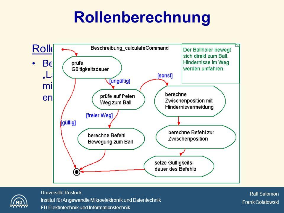 Ralf Salomon Frank Golatowski Universität Rostock Institut für Angewandte Mikroelektronik und Datentechnik FB Elektrotechnik und Informationstechnik Rollenberechnung Rollenimplementation Beispiel: BallholerLäuft aus jeder beliebigen Entfernung zum Ball mit dem Ziel, den Ball schnellstmöglich zu erreichen.