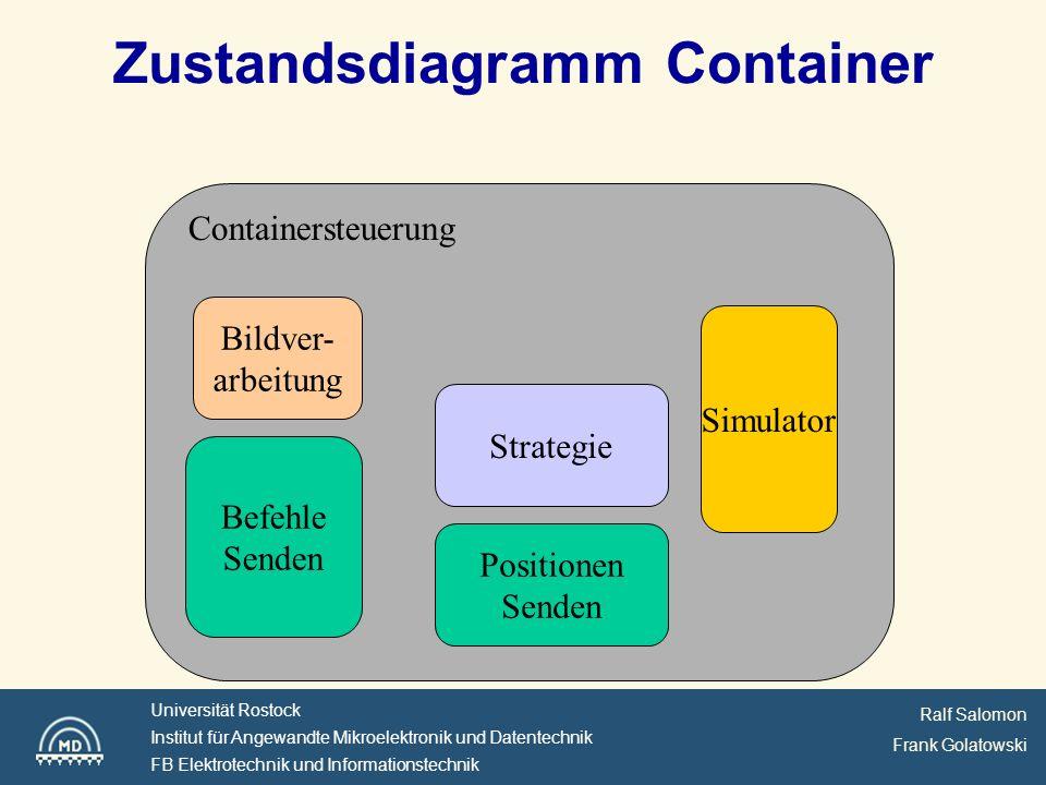 Ralf Salomon Frank Golatowski Universität Rostock Institut für Angewandte Mikroelektronik und Datentechnik FB Elektrotechnik und Informationstechnik Zustandsdiagramm Container