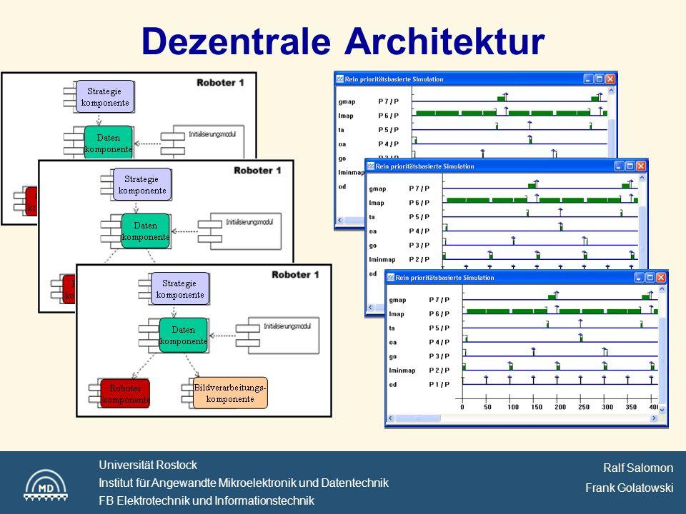 Ralf Salomon Frank Golatowski Universität Rostock Institut für Angewandte Mikroelektronik und Datentechnik FB Elektrotechnik und Informationstechnik Dezentrale Architektur