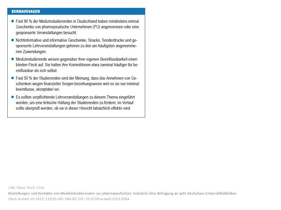 Lieb, Klaus; Koch, Cora Einstellungen und Kontakte von Medizinstudierenden zur pharmazeutischen Industrie: Eine Befragung an acht deutschen Universitätskliniken Dtsch Arztebl Int 2013; 110(35-36): 584-90; DOI: 10.3238/arztebl.2013.0584