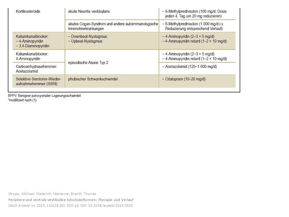 Strupp, Michael; Dieterich, Marianne; Brandt, Thomas Periphere und zentrale vestibuläre Schwindelformen: Therapie und Verlauf Dtsch Arztebl Int 2013; 110(29-30): 505-16; DOI: 10.3238/arztebl.2013.0505