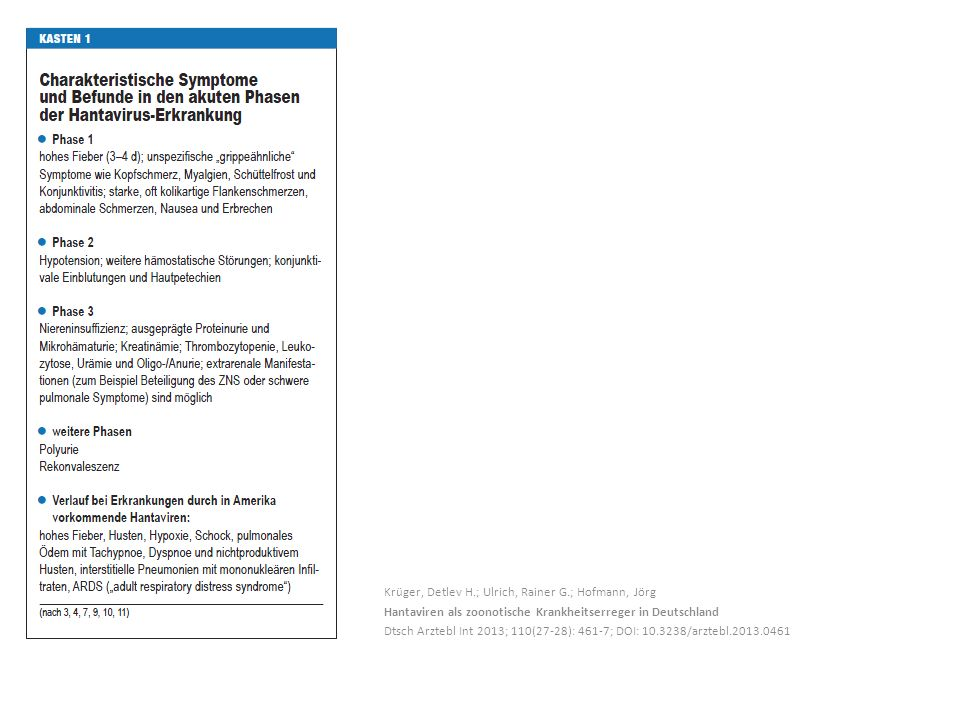 Krüger, Detlev H.; Ulrich, Rainer G.; Hofmann, Jörg Hantaviren als zoonotische Krankheitserreger in Deutschland Dtsch Arztebl Int 2013; 110(27-28): 461-7; DOI: 10.3238/arztebl.2013.0461
