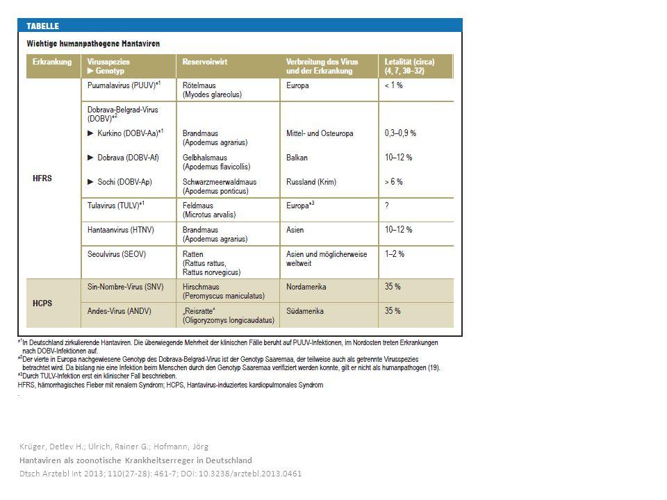 Krüger, Detlev H.; Ulrich, Rainer G.; Hofmann, Jörg Hantaviren als zoonotische Krankheitserreger in Deutschland Dtsch Arztebl Int 2013; 110(27-28): 46
