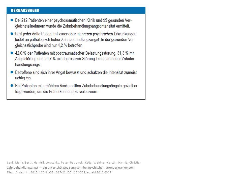 Lenk, Maria; Berth, Hendrik; Joraschky, Peter; Petrowski, Katja; Weidner, Kerstin; Hannig, Christian Zahnbehandlungsangst – ein unterschätztes Symptom bei psychischen Grunderkrankungen Dtsch Arztebl Int 2013; 110(31-32): 517-22; DOI: 10.3238/arztebl.2013.0517