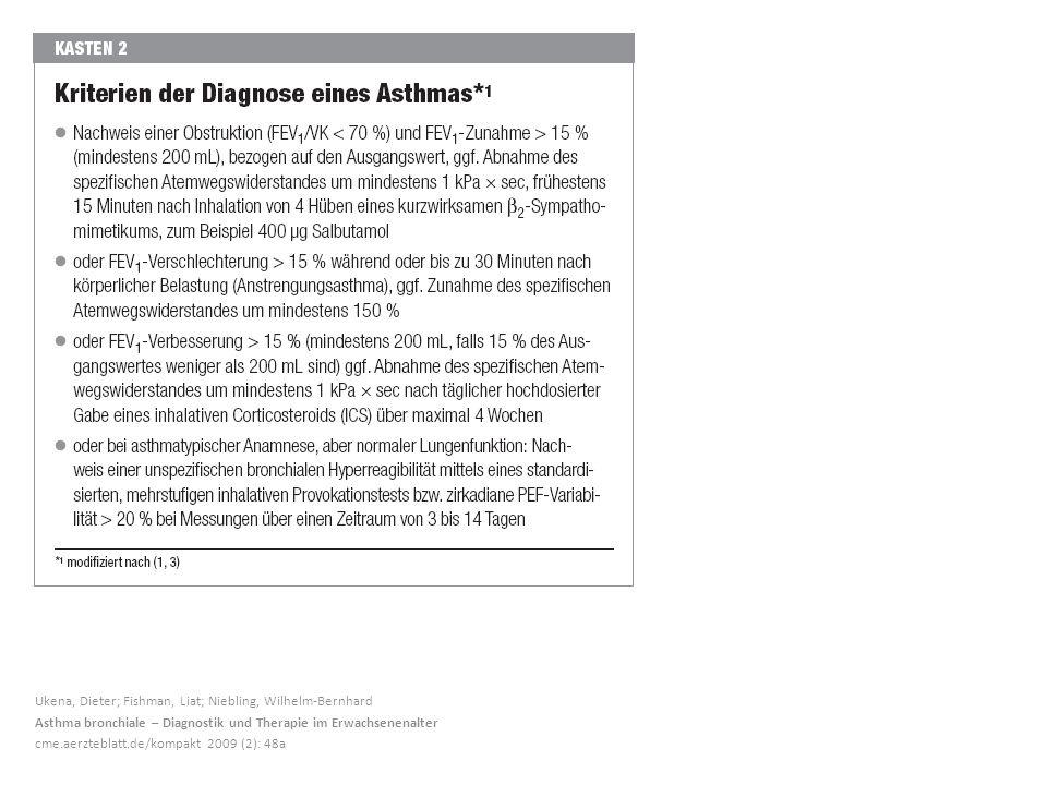 Ukena, Dieter; Fishman, Liat; Niebling, Wilhelm-Bernhard Asthma bronchiale – Diagnostik und Therapie im Erwachsenenalter cme.aerzteblatt.de/kompakt 20