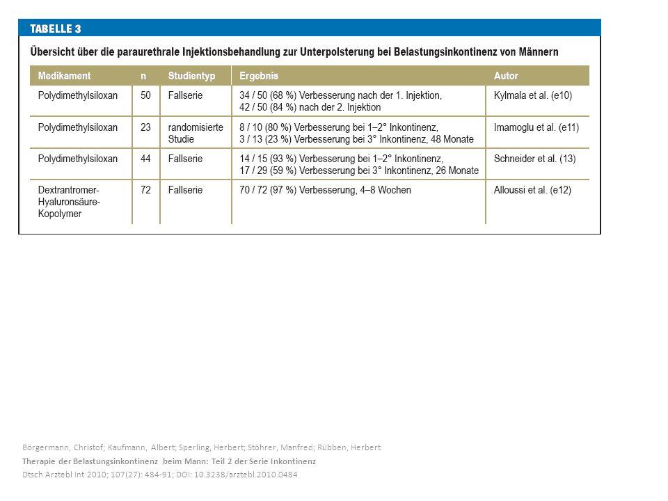 Börgermann, Christof; Kaufmann, Albert; Sperling, Herbert; Stöhrer, Manfred; Rübben, Herbert Therapie der Belastungsinkontinenz beim Mann: Teil 2 der