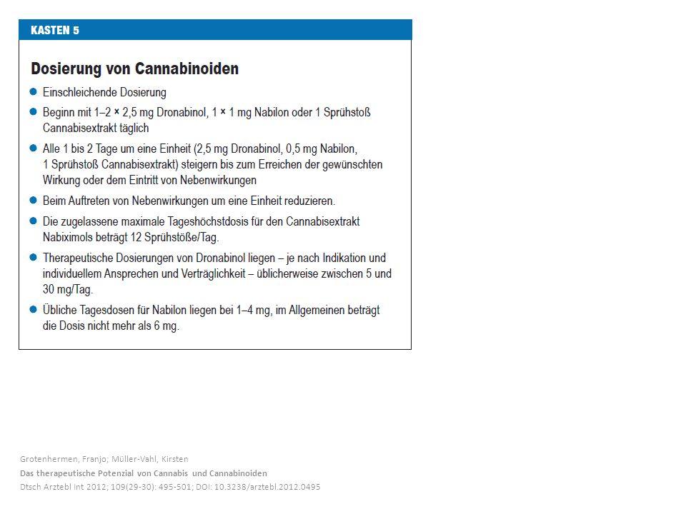 Grotenhermen, Franjo; Müller-Vahl, Kirsten Das therapeutische Potenzial von Cannabis und Cannabinoiden Dtsch Arztebl Int 2012; 109(29-30): 495-501; DO