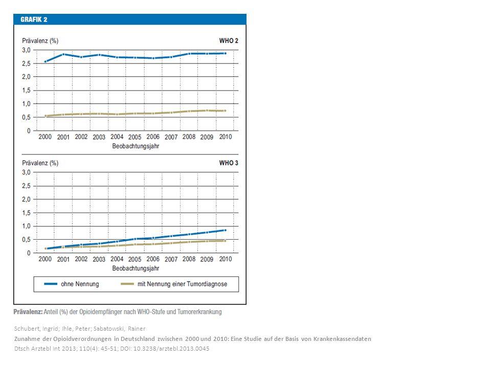 Schubert, Ingrid; Ihle, Peter; Sabatowski, Rainer Zunahme der Opioidverordnungen in Deutschland zwischen 2000 und 2010: Eine Studie auf der Basis von Krankenkassendaten Dtsch Arztebl Int 2013; 110(4): 45-51; DOI: 10.3238/arztebl.2013.0045