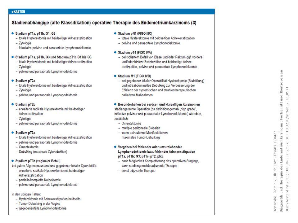 Denschlag, Dominik; Ulrich, Uwe; Emons, Günter Diagnostik und Therapie des Endometriumkarzinoms: Fortschritt und Kontroversen Dtsch Arztebl Int 2011;