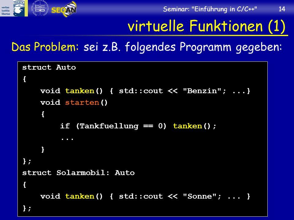 Seminar: Einführung in C/C++ 14 virtuelle Funktionen (1) Das Problem: sei z.B.