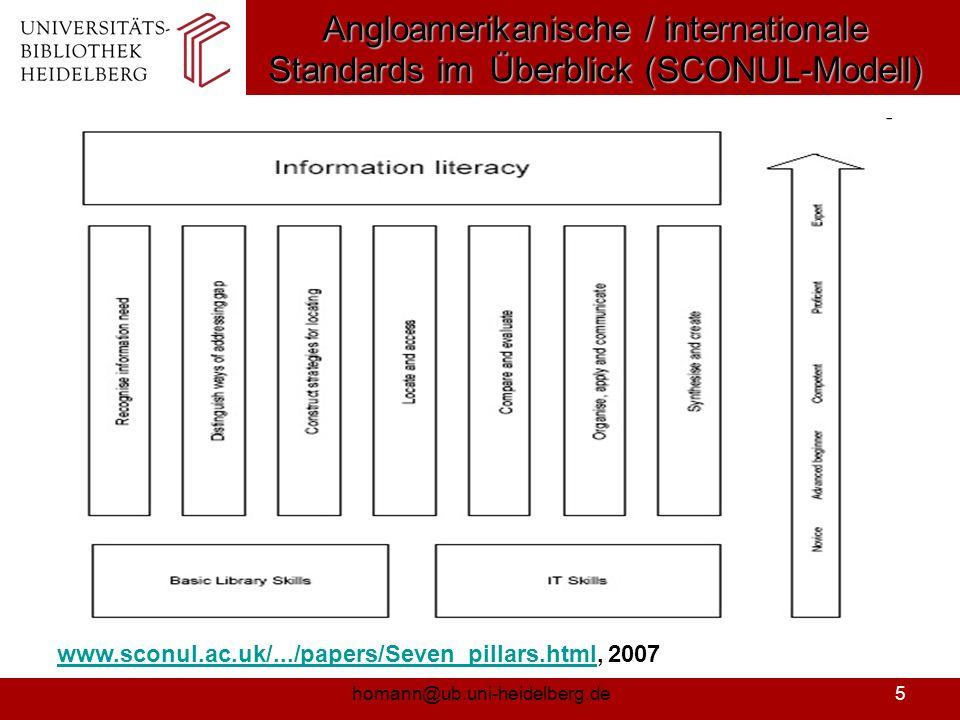 homann@ub.uni-heidelberg.de6 Gemeinsame Merkmale der IK- Standards Fachübergreifende Relevanz Subjektive Handlungs- bzw.