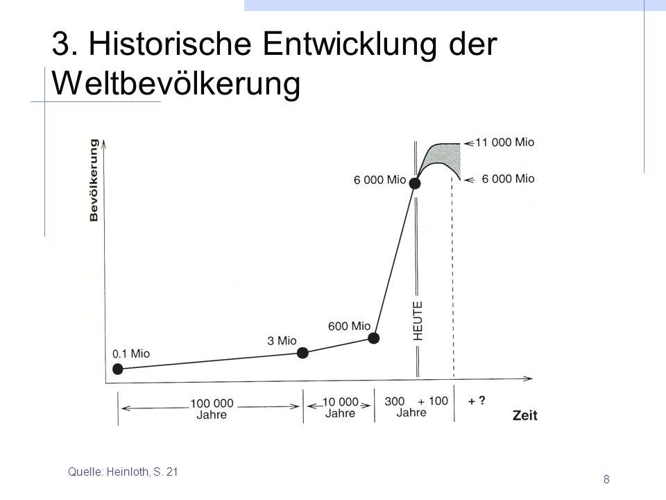 9 Entwicklung der Weltbevölkerung [Anzahl in Mio.] Perspektiven der weltwirtschaftlichen Entwicklung [BIP in Preisen von 1990] Regionale Entwicklung des BIP pro Kopf Weltbevölkerung und Bruttoinlands- produkt Quelle: Prognos, S.