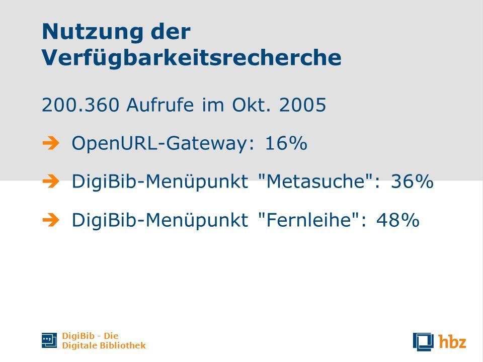 DigiBib - Die Digitale Bibliothek Nutzung der Verfügbarkeitsrecherche 200.360 Aufrufe im Okt. 2005 OpenURL-Gateway: 16% DigiBib-Menüpunkt