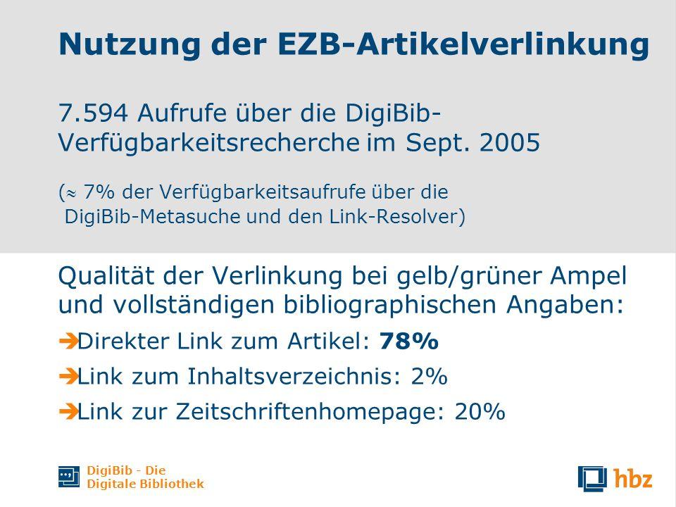 DigiBib - Die Digitale Bibliothek Nutzung der EZB-Artikelverlinkung 7.594 Aufrufe über die DigiBib- Verfügbarkeitsrecherche im Sept. 2005 ( 7% der Ver