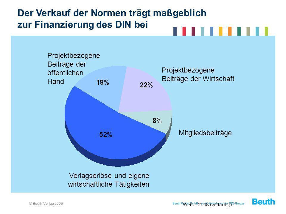 © Beuth Verlag 2009 Der Verkauf der Normen trägt maßgeblich zur Finanzierung des DIN bei Projektbezogene Beiträge der öffentlichen Hand Projektbezogen