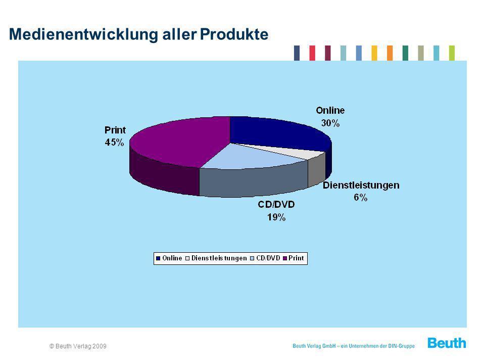 © Beuth Verlag 2009 Medienentwicklung aller Produkte