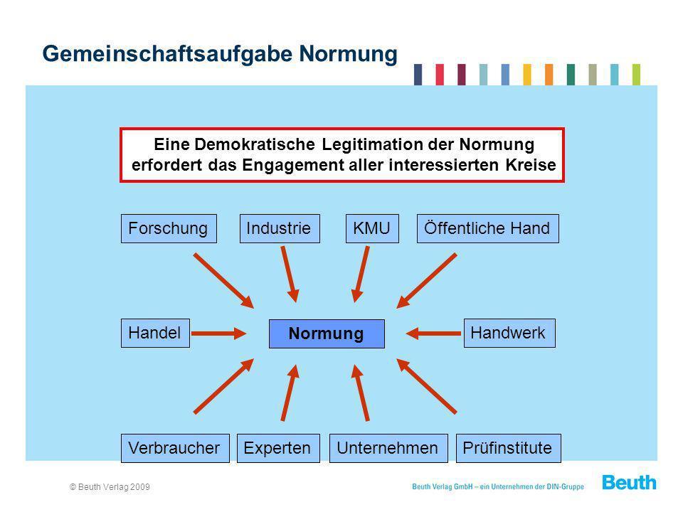 © Beuth Verlag 2009 Eine Demokratische Legitimation der Normung erfordert das Engagement aller interessierten Kreise Gemeinschaftsaufgabe Normung Norm
