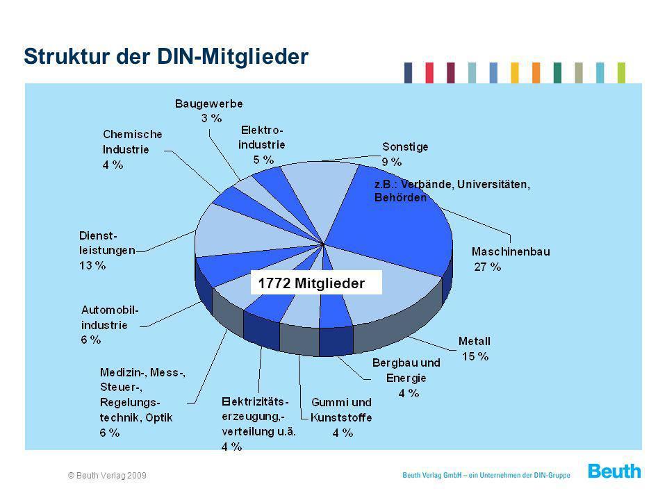 © Beuth Verlag 2009 Struktur der DIN-Mitglieder z.B.: Verbände, Universitäten, Behörden 1772 Mitglieder