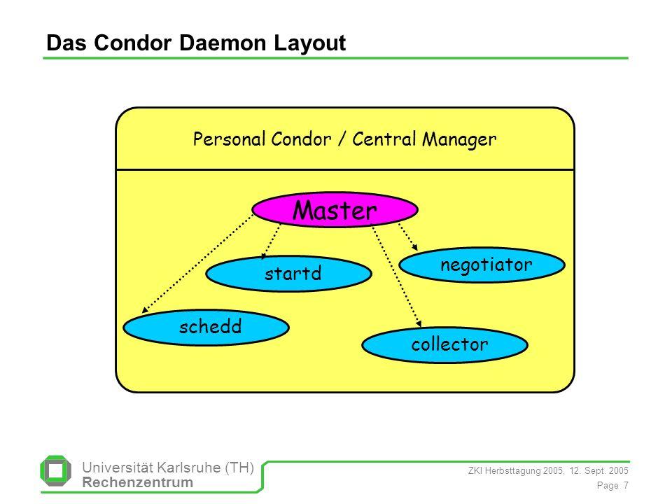 ZKI Herbsttagung 2005, 12. Sept. 2005 Page 7 Universität Karlsruhe (TH) Rechenzentrum Personal Condor / Central Manager Das Condor Daemon Layout Maste