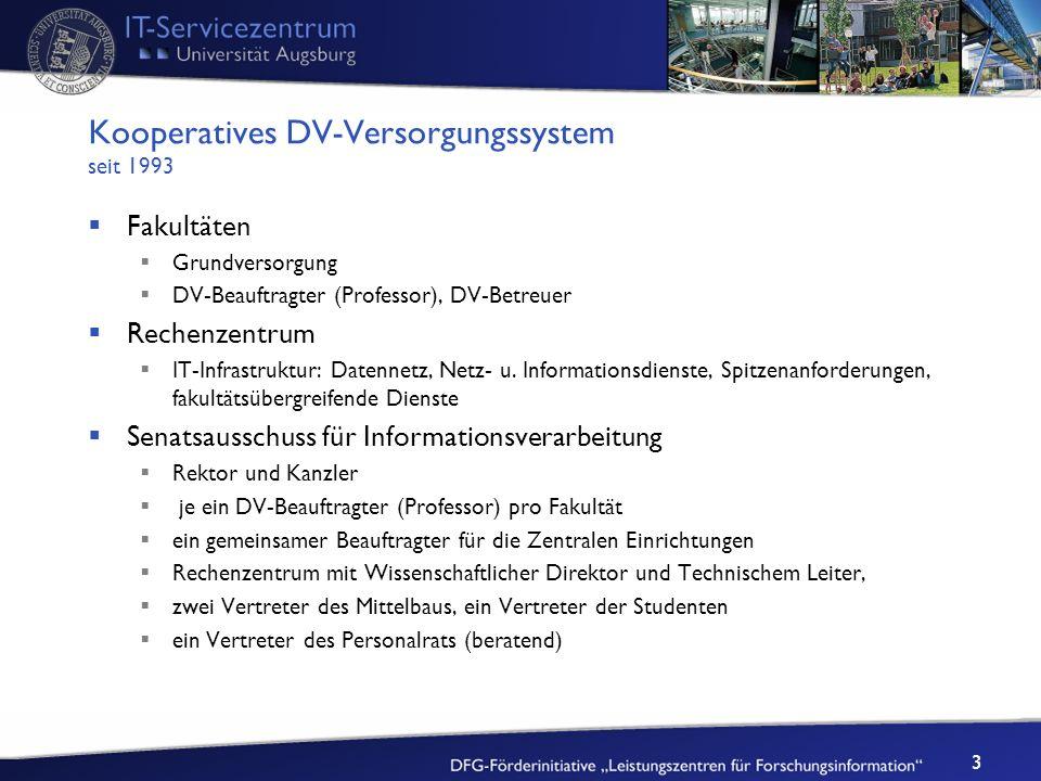 3 Kooperatives DV-Versorgungssystem seit 1993 Fakultäten Grundversorgung DV-Beauftragter (Professor), DV-Betreuer Rechenzentrum IT-Infrastruktur: Date