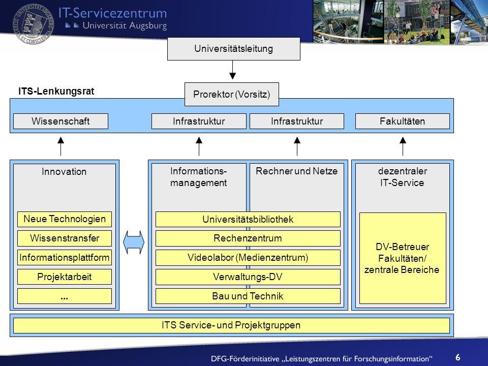 6 Prorektor (Vorsitz) Universitätsleitung Innovation Wissenschaft dezentraler IT-Service Fakultäten Informations- management Rechner und Netze Infrast