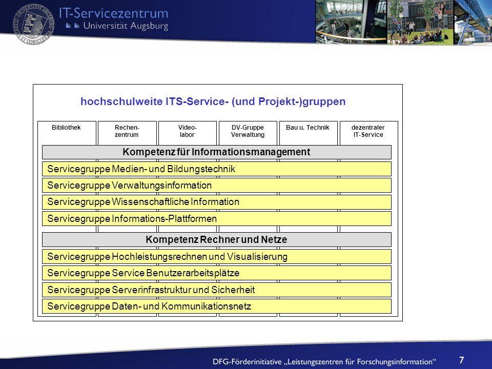 7 DV-Gruppe Verwaltung Video- labor BibliothekRechen- zentrum Bau u. Technikdezentraler IT-Service Servicegruppe Serverinfrastruktur und Sicherheit Se
