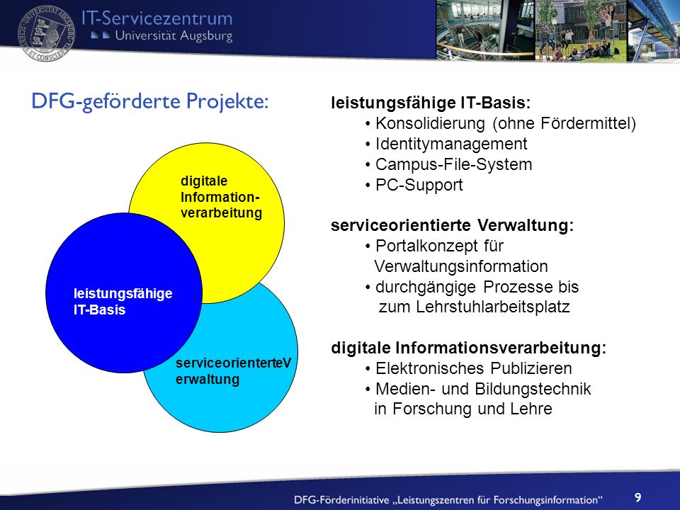 9 DFG-geförderte Projekte: serviceorienterteV erwaltung leistungsfähige IT-Basis digitale Information- verarbeitung leistungsfähige IT-Basis: Konsolid