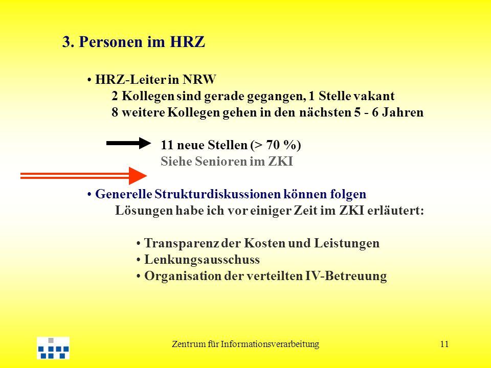 Zentrum für Informationsverarbeitung11 3.