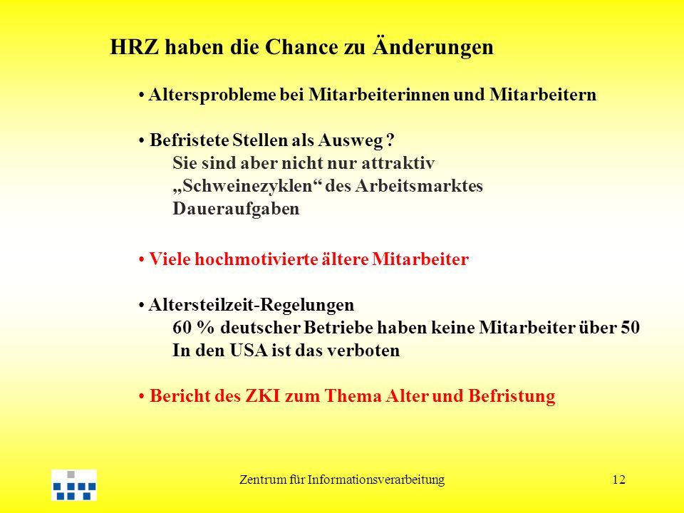 Zentrum für Informationsverarbeitung12 HRZ haben die Chance zu Änderungen Altersprobleme bei Mitarbeiterinnen und Mitarbeitern Befristete Stellen als Ausweg .