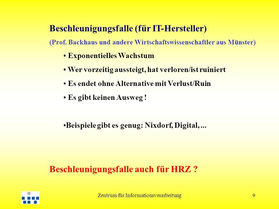 Zentrum für Informationsverarbeitung9 Beschleunigungsfalle (für IT-Hersteller) (Prof.