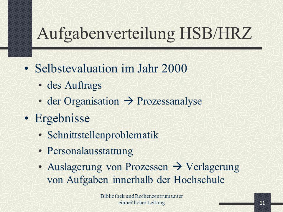 Bibliothek und Rechenzentrum unter einheitlicher Leitung11 Aufgabenverteilung HSB/HRZ Selbstevaluation im Jahr 2000 des Auftrags der Organisation Prozessanalyse Ergebnisse Schnittstellenproblematik Personalausstattung Auslagerung von Prozessen Verlagerung von Aufgaben innerhalb der Hochschule