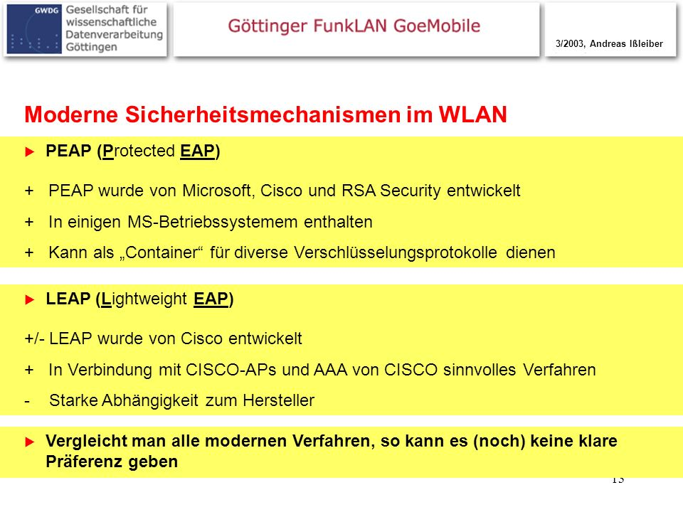 13 Moderne Sicherheitsmechanismen im WLAN PEAP (Protected EAP) 3/2003, Andreas Ißleiber + PEAP wurde von Microsoft, Cisco und RSA Security entwickelt
