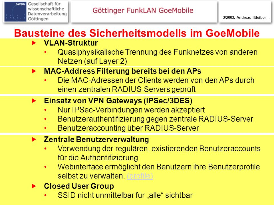 14 Bausteine des Sicherheitsmodells im GoeMobile VLAN-Struktur Quasiphysikalische Trennung des Funknetzes von anderen Netzen (auf Layer 2) MAC-Address