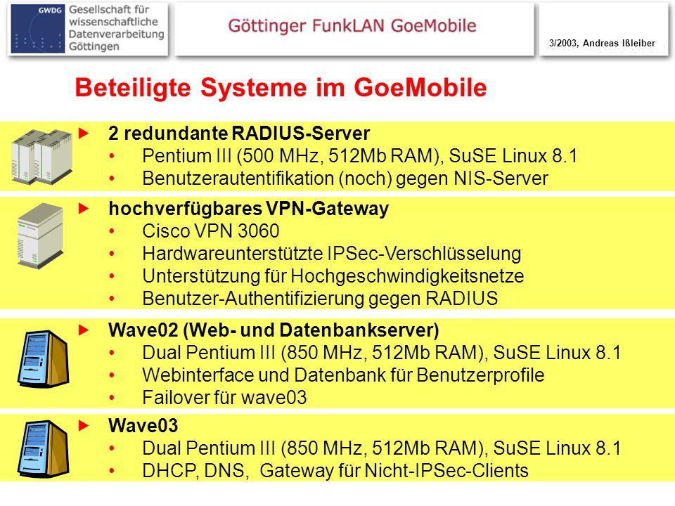 15 Beteiligte Systeme im GoeMobile hochverfügbares VPN-Gateway Cisco VPN 3060 Hardwareunterstützte IPSec-Verschlüsselung Unterstützung für Hochgeschwi