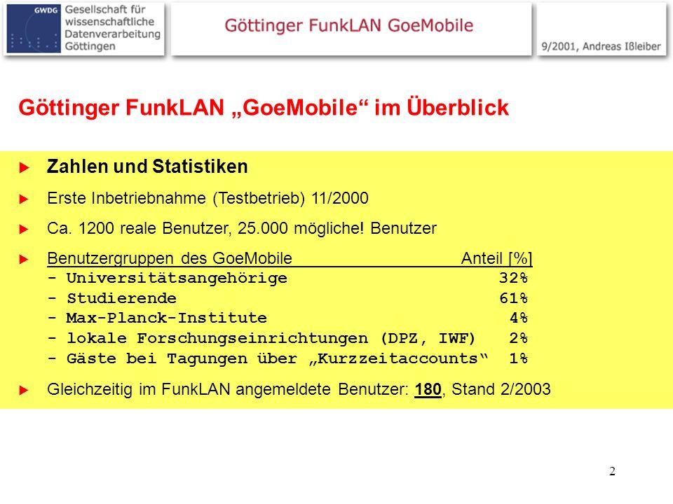 3 GoeMobile im Überblick Eingesetzte Geräte AccessPoints von Lucent/Orinoco (mittlerweile AGERE) Seit 11/2002 sind zusätzlich moderne CISCO AP´s im Einsatz (z.Zt.