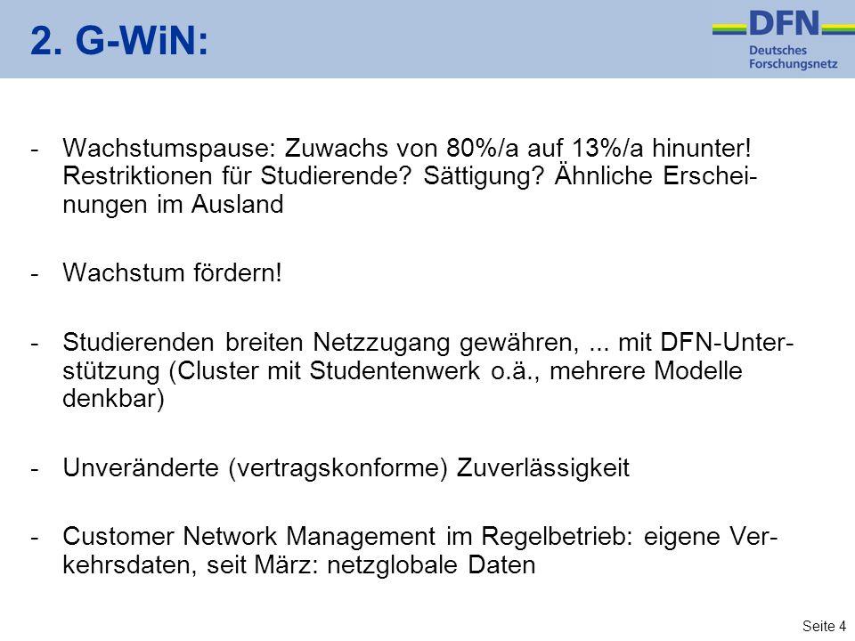 Seite 4 2. G-WiN: -Wachstumspause: Zuwachs von 80%/a auf 13%/a hinunter.