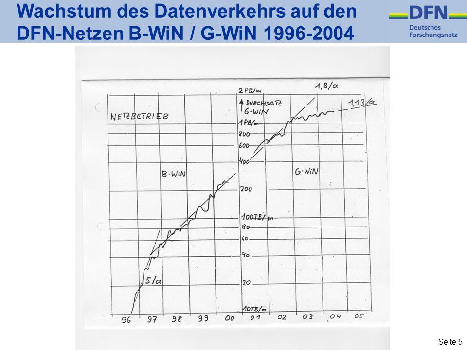 Seite 5 Wachstum des Datenverkehrs auf den DFN-Netzen B-WiN / G-WiN 1996-2004