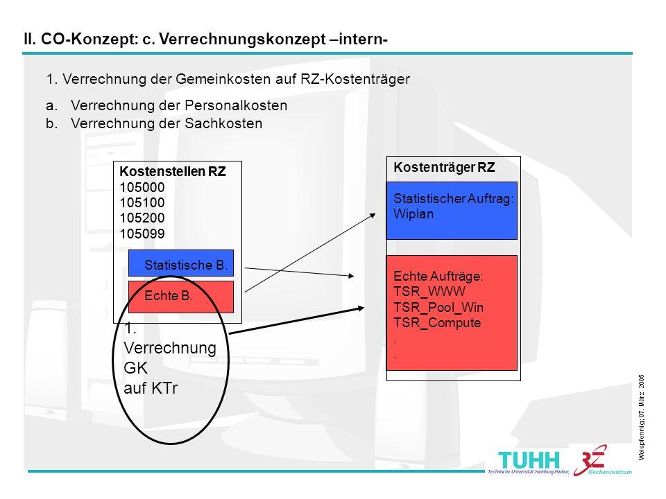 10 II. CO-Konzept: c. Verrechnungskonzept –intern- 1. Verrechnung der Gemeinkosten auf RZ-Kostenträger a.Verrechnung der Personalkosten b.Verrechnung