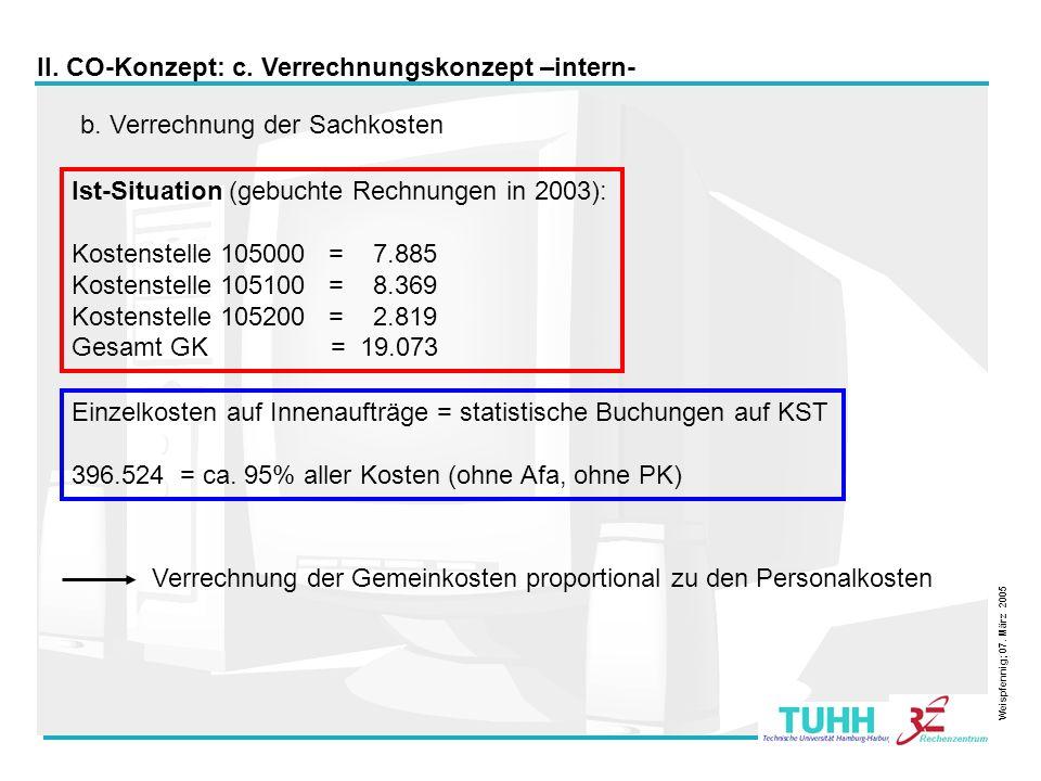 14 b. Verrechnung der Sachkosten Ist-Situation (gebuchte Rechnungen in 2003): Kostenstelle 105000 = 7.885 Kostenstelle 105100 = 8.369 Kostenstelle 105