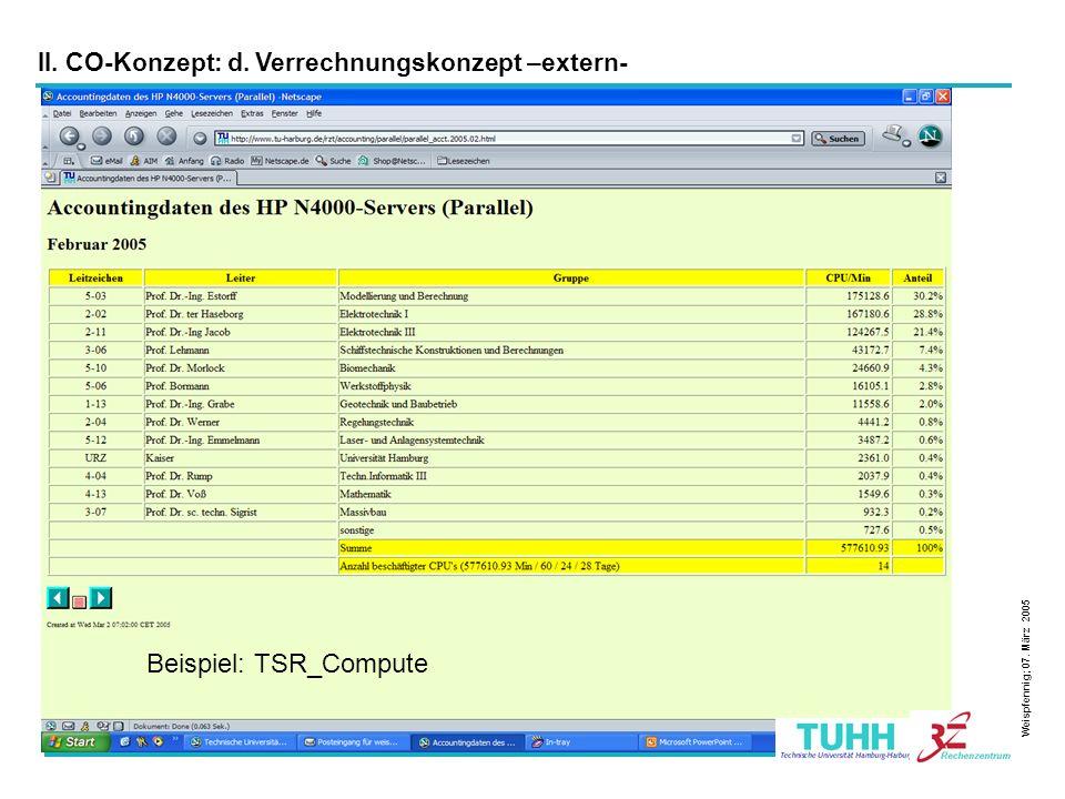 18 II. CO-Konzept: d. Verrechnungskonzept –extern- Beispiel: TSR_Compute Weispfennig; 07. März 2005