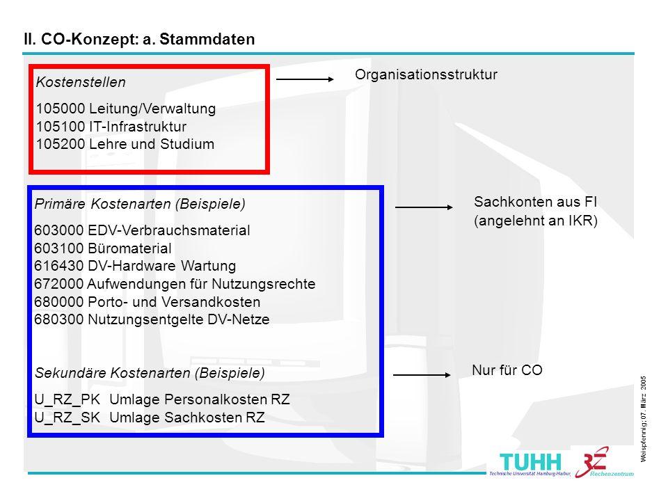 16 Agenda I.Rahmenbedingungen II.CO-Konzept a.Stammdaten b.Kontierungshandbuch c.Verrechnungskonzept –intern- d.Verrechnungskonzept –extern- III.Umsetzung in SAP Weispfennig; 07.