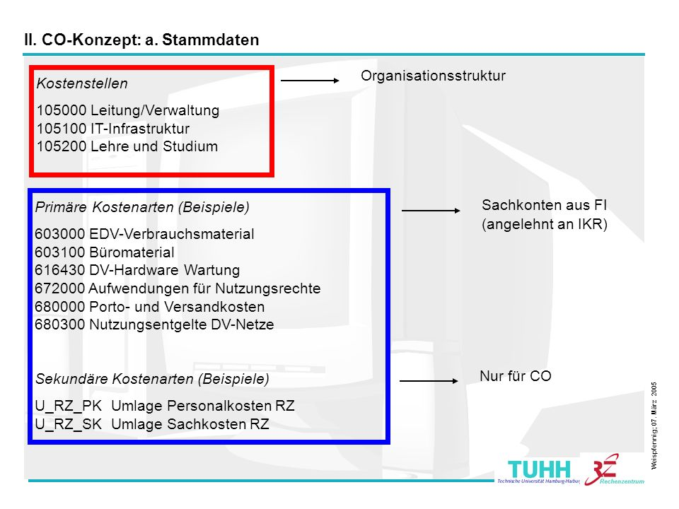 6 II.CO-Konzept: a. Stammdaten c.