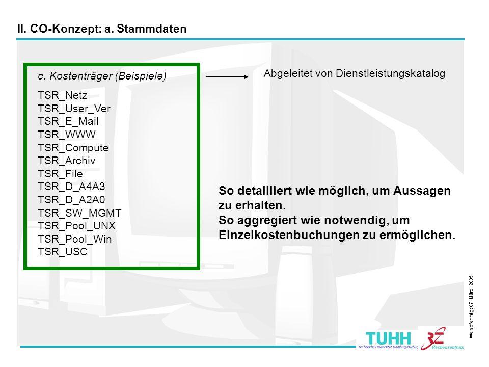 6 II. CO-Konzept: a. Stammdaten c. Kostenträger (Beispiele) TSR_Netz TSR_User_Ver TSR_E_Mail TSR_WWW TSR_Compute TSR_Archiv TSR_File TSR_D_A4A3 TSR_D_