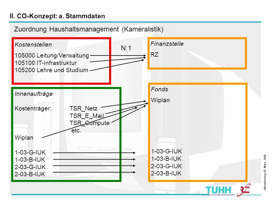 7 II. CO-Konzept: a. Stammdaten Kostenstellen 105000 Leitung/Verwaltung 105100 IT-Infrastruktur 105200 Lehre und Studium Zuordnung Haushaltsmanagement