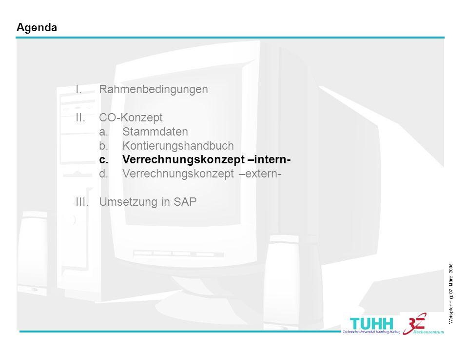 9 Agenda I.Rahmenbedingungen II.CO-Konzept a.Stammdaten b.Kontierungshandbuch c.Verrechnungskonzept –intern- d.Verrechnungskonzept –extern- III.Umsetz