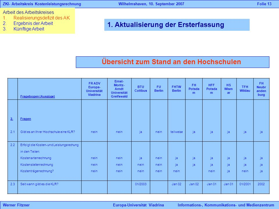 Übersicht zum Stand an den Hochschulen Fragebogen (Auszüge) FR ADV Europa- Universität Viadrina Ernst- Moritz- Arndt Universität Greifswald BTU Cottbu