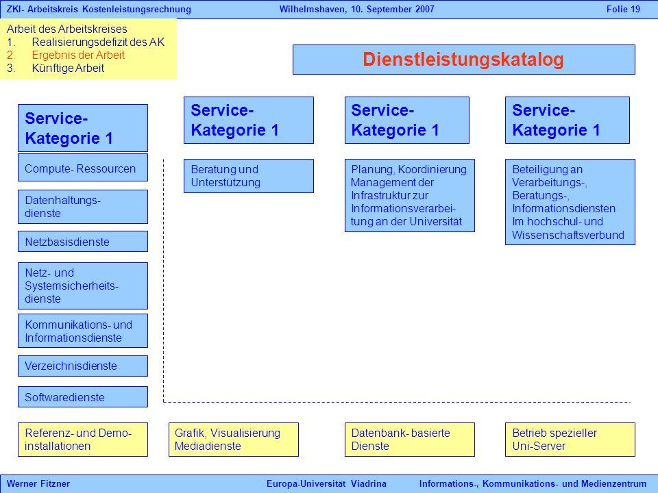 Dienstleistungskatalog Service- Kategorie 1 Service- Kategorie 1 Service- Kategorie 1 Service- Kategorie 1 Compute- Ressourcen Datenhaltungs- dienste Netz- und Systemsicherheits- dienste Netzbasisdienste Kommunikations- und Informationsdienste Verzeichnisdienste Softwaredienste Grafik, Visualisierung Mediadienste Datenbank- basierte Dienste Referenz- und Demo- installationen Betrieb spezieller Uni-Server Beratung und Unterstützung Planung, Koordinierung Management der Infrastruktur zur Informationsverarbei- tung an der Universität Beteiligung an Verarbeitungs-, Beratungs-, Informationsdiensten Im hochschul- und Wissenschaftsverbund Werner Fitzner Europa-Universität Viadrina Informations-, Kommunikations- und Medienzentrum ZKI- Arbeitskreis Kostenleistungsrechnung Wilhelmshaven, 10.