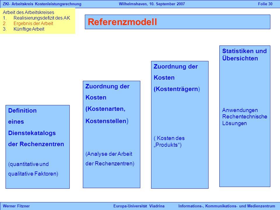 Definition eines Dienstekatalogs der Rechenzentren (quantitative und qualitative Faktoren) Zuordnung der Kosten (Kostenarten, Kostenstellen ) (Analyse